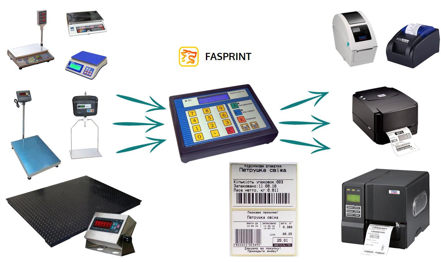 комплекс для фасовки товаров Фаспринт